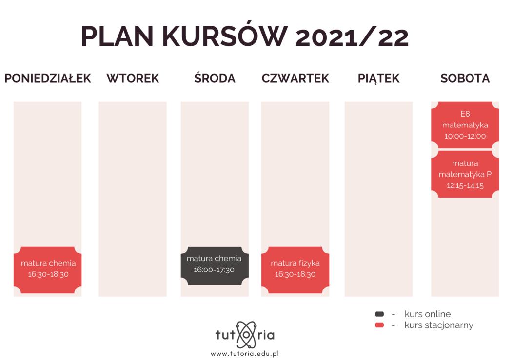 Plan kursów 2021/22